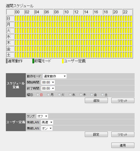 LAN-HGW450/S 省電力機能