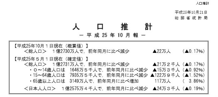 人口推計・平成25年10月報